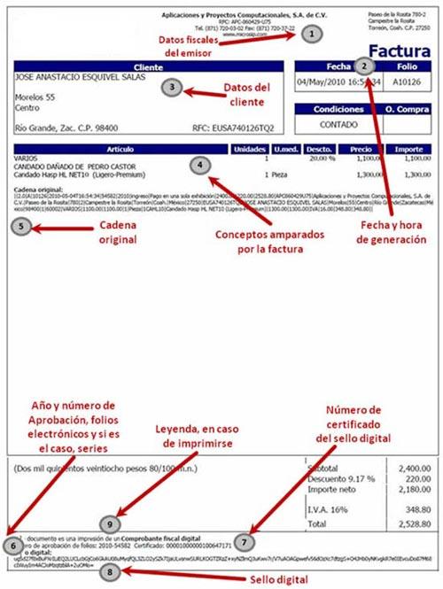 facturacion electronica proveedores