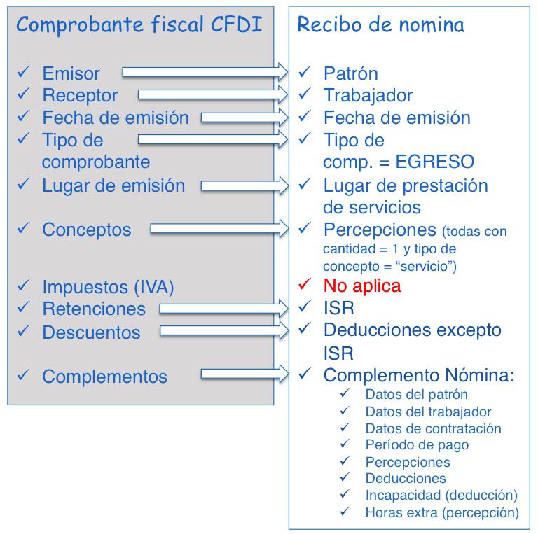 comprobante-fiscal