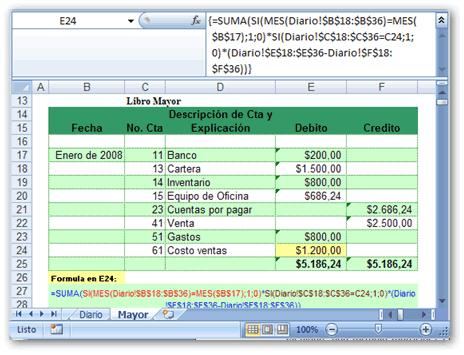 c mo llevar la contabilidad de mi empresa acciones