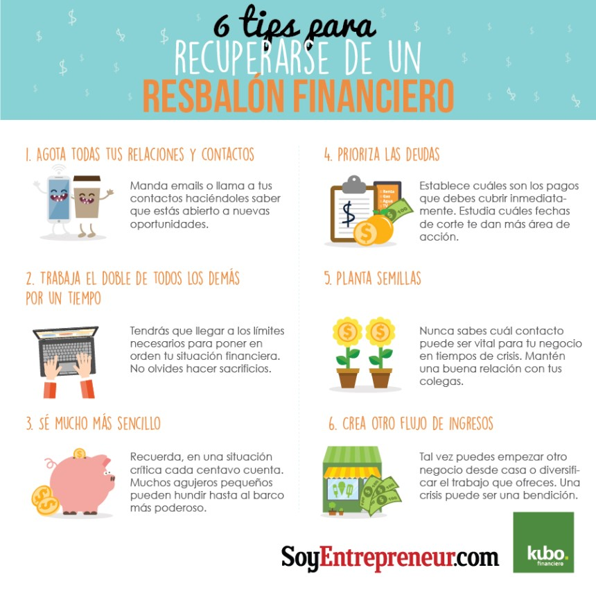 6 Tips para recuperarse de un resbalon financiero