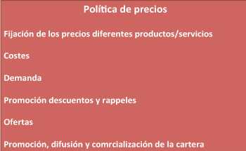 Politica de Precio
