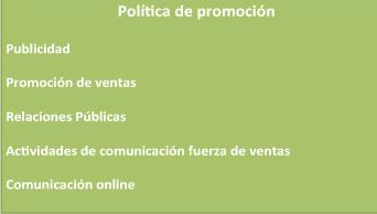 Politica de Promocion