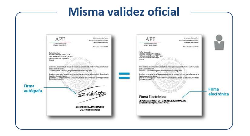 Misma validez Oficial