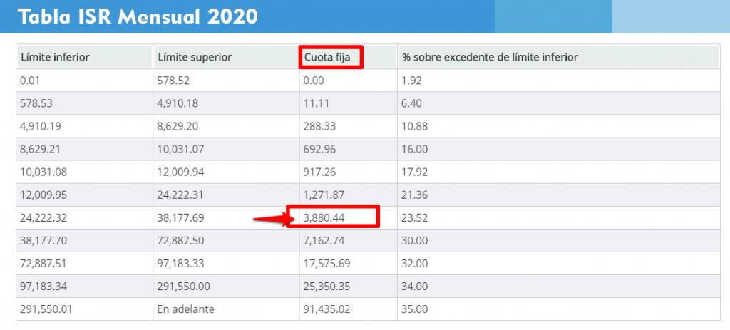 Como Calcular el ISR 2020 Tabla Mensual